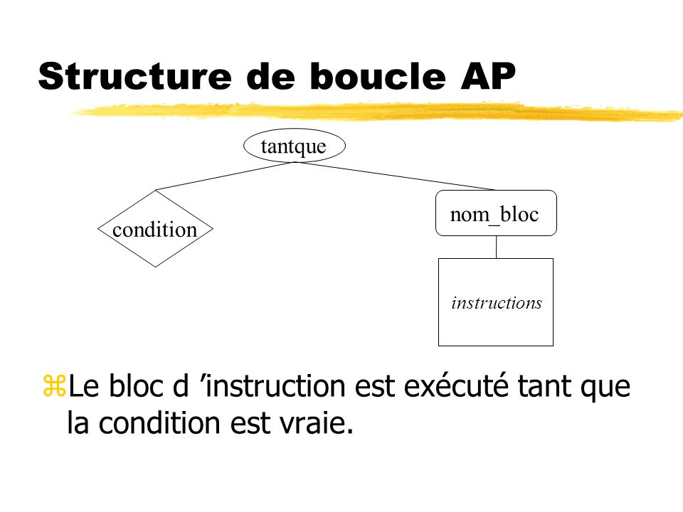 Structure de boucle AP tantque. condition. nom_bloc.