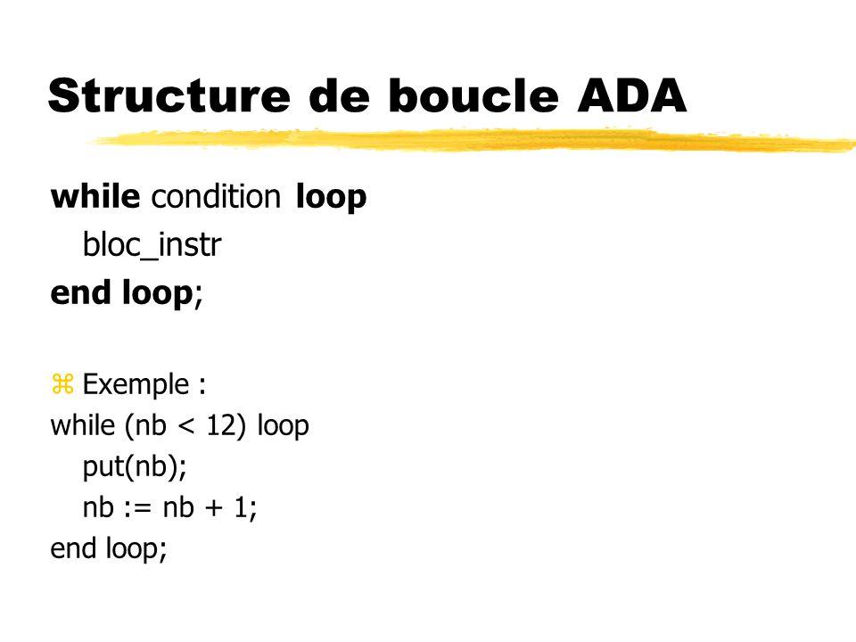 Structure de boucle ADA