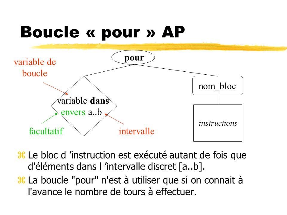 Boucle « pour » AP pour variable de boucle nom_bloc variable dans