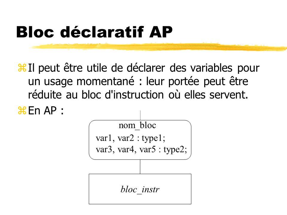 Bloc déclaratif AP