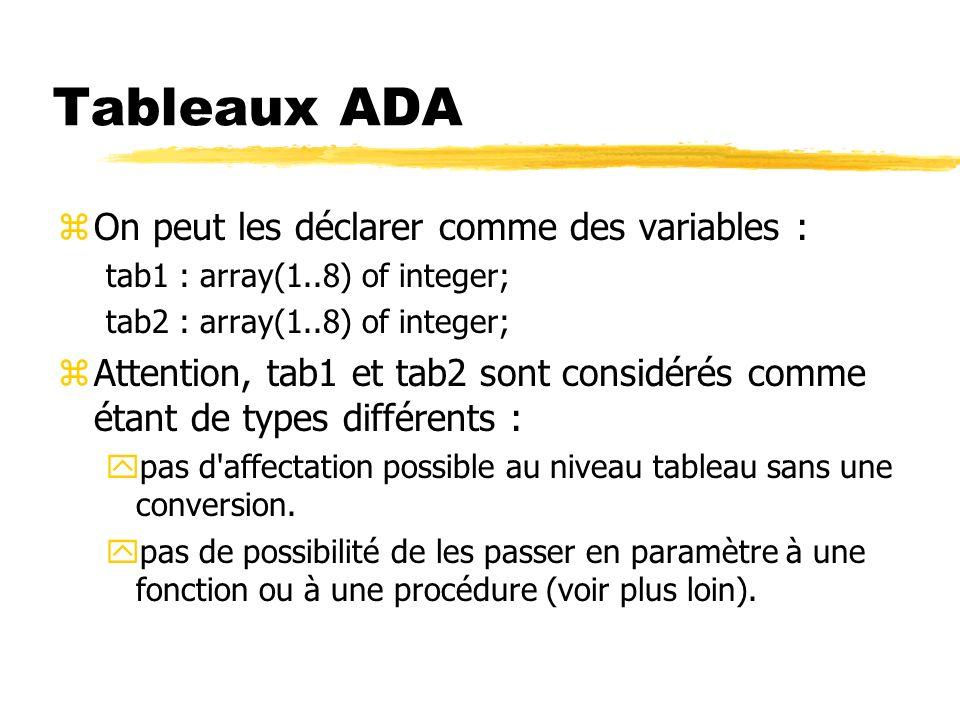 Tableaux ADA On peut les déclarer comme des variables :