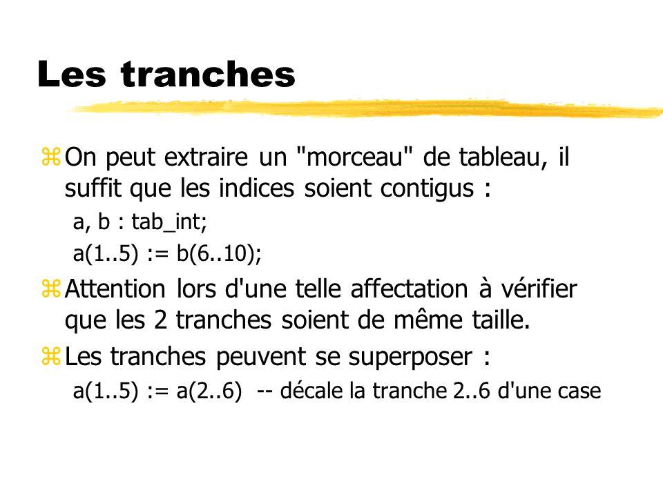Les tranches On peut extraire un morceau de tableau, il suffit que les indices soient contigus : a, b : tab_int;