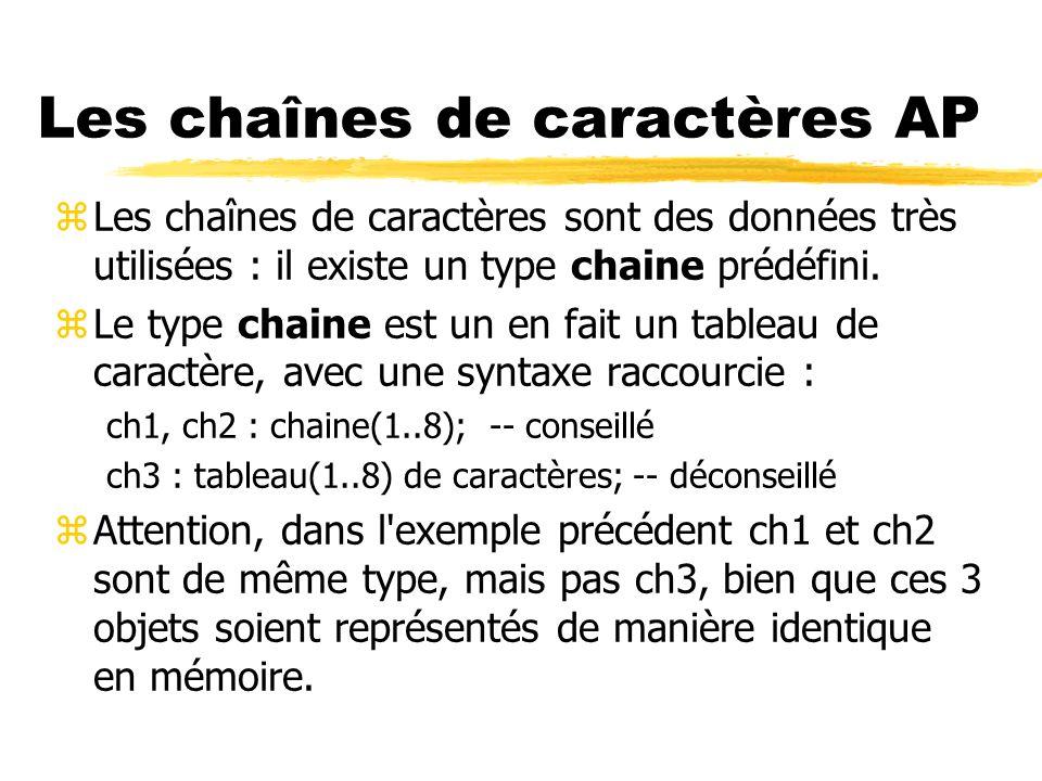 Les chaînes de caractères AP