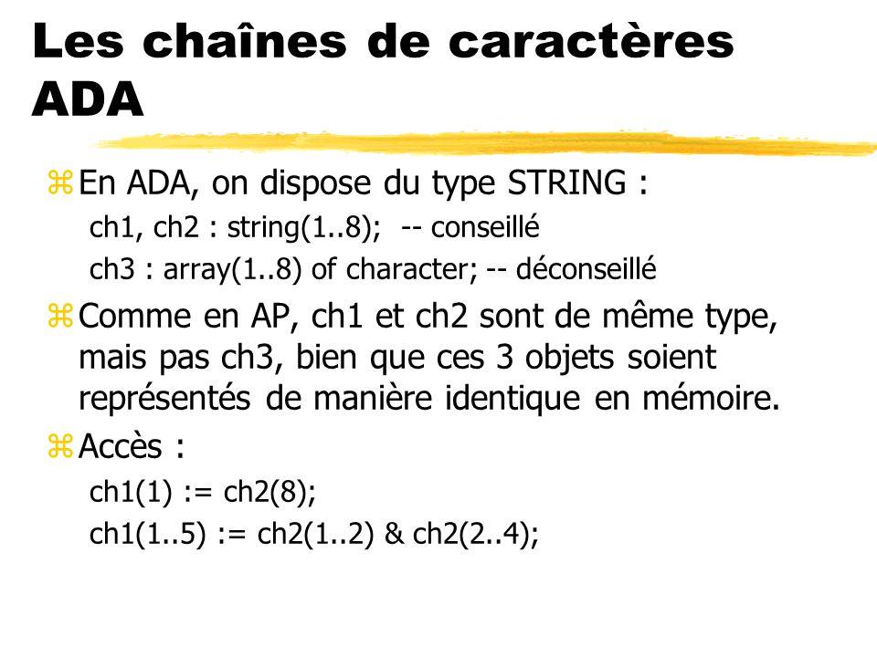 Les chaînes de caractères ADA