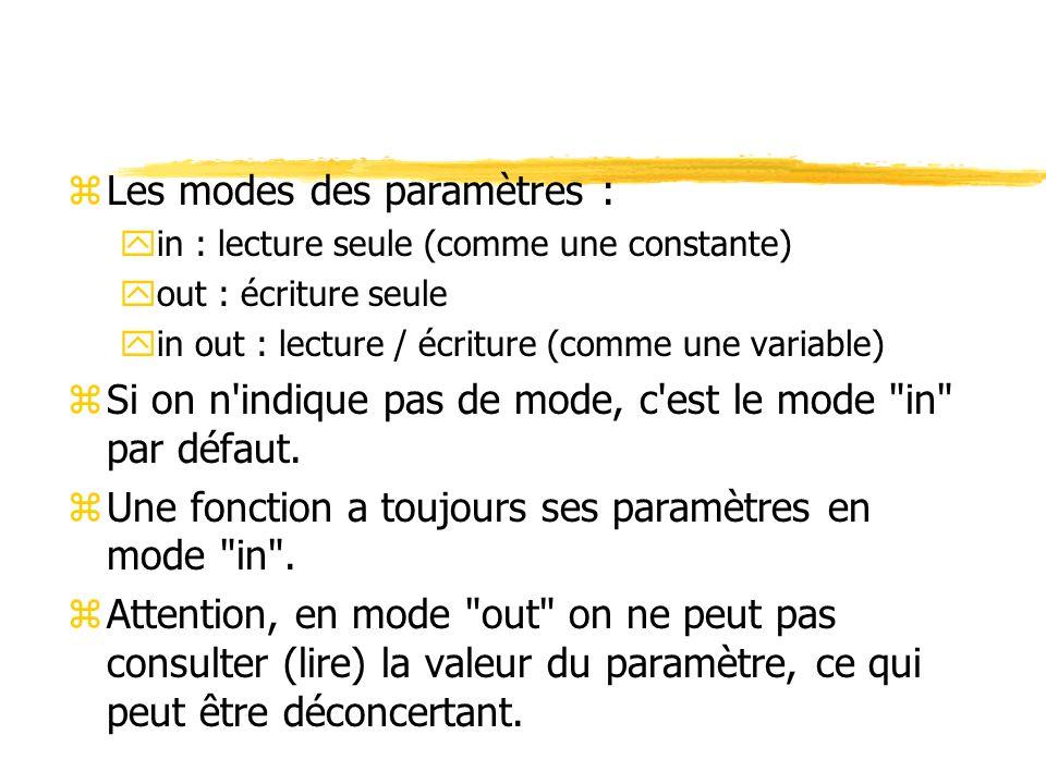 Les modes des paramètres :