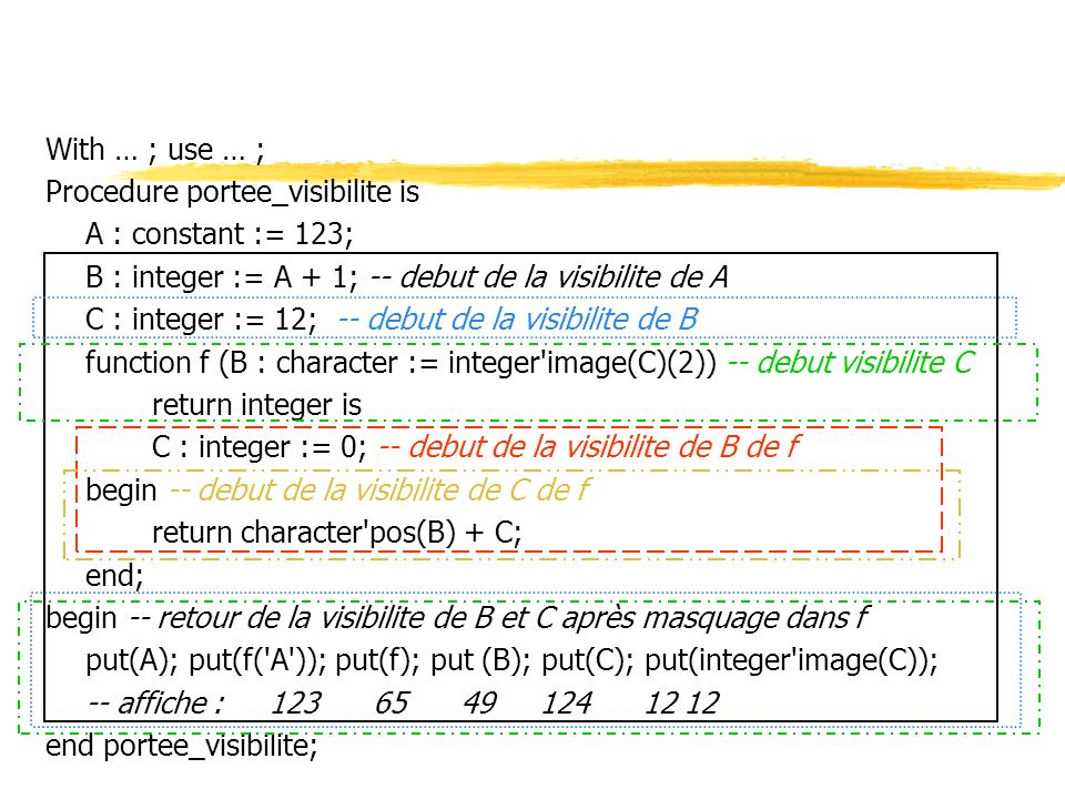 With … ; use … ; Procedure portee_visibilite is. A : constant := 123; B : integer := A + 1; -- debut de la visibilite de A.