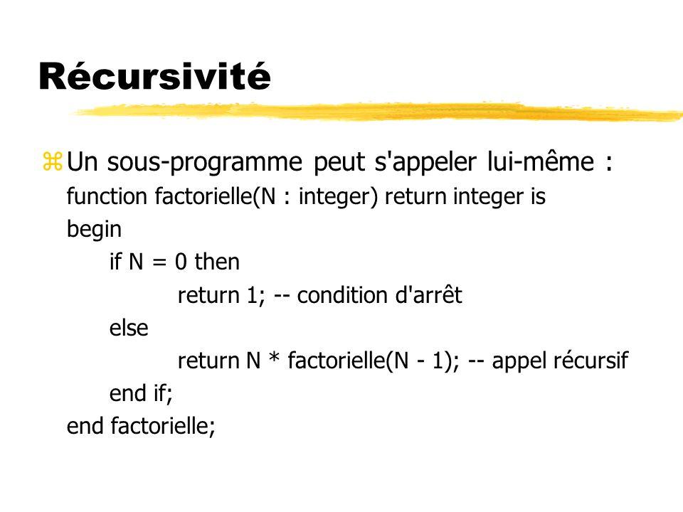 Récursivité Un sous-programme peut s appeler lui-même :