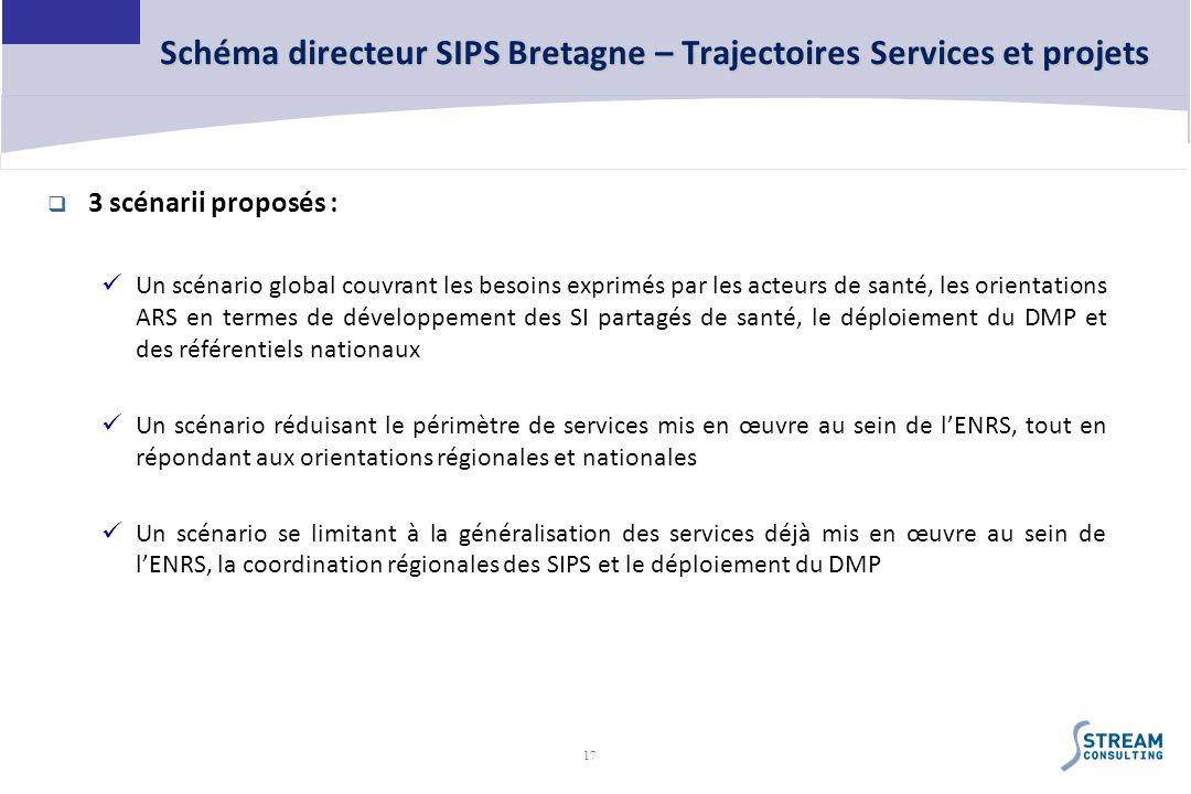 Schéma directeur SIPS Bretagne – Trajectoires Services et projets