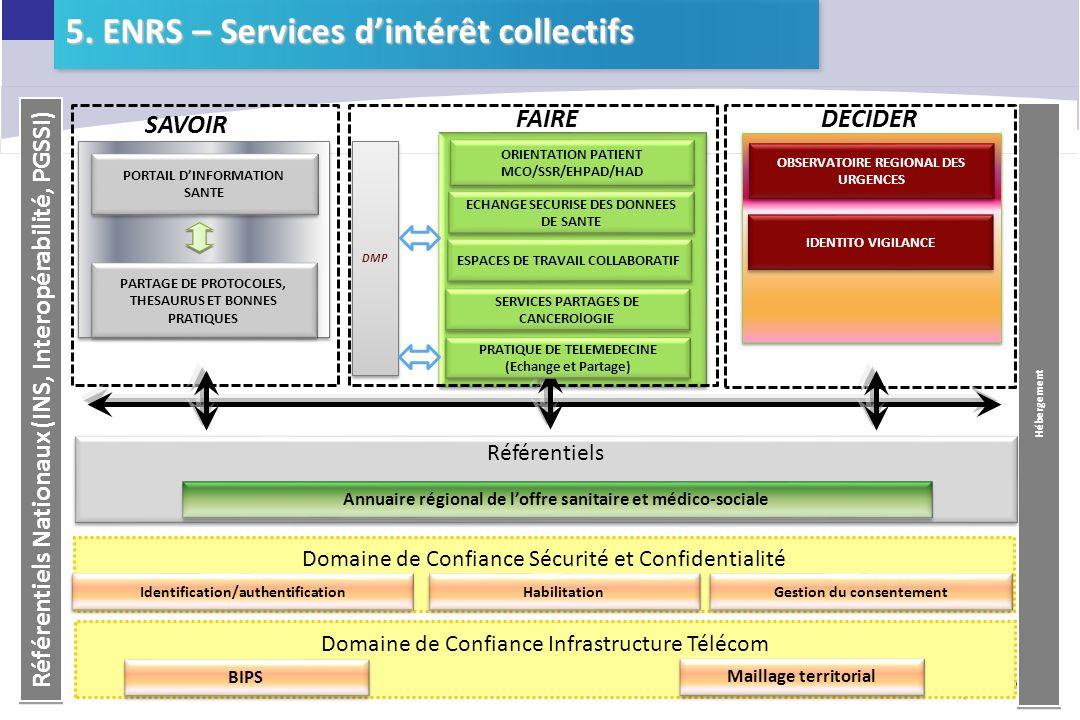 5. ENRS – Services d'intérêt collectifs