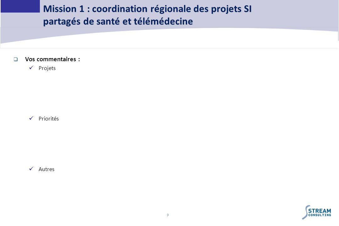 Mission 1 : coordination régionale des projets SI partagés de santé et télémédecine
