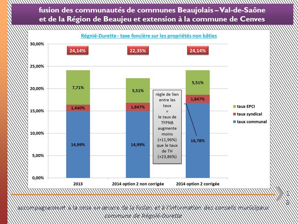 fusion des communautés de communes Beaujolais – Val-de-Saône