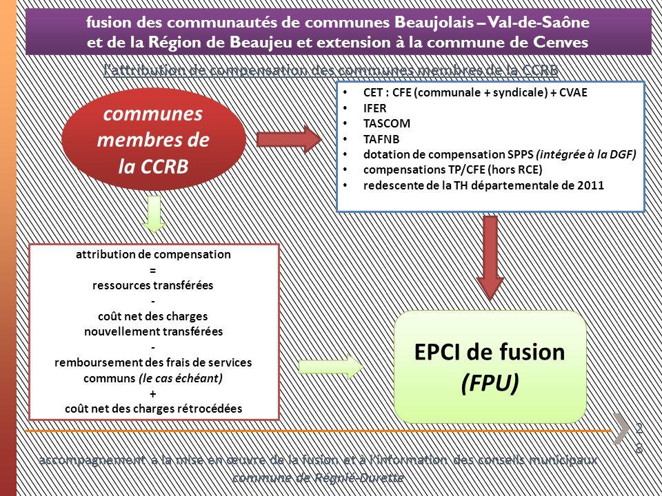 EPCI de fusion (FPU) communes membres de la CCRB