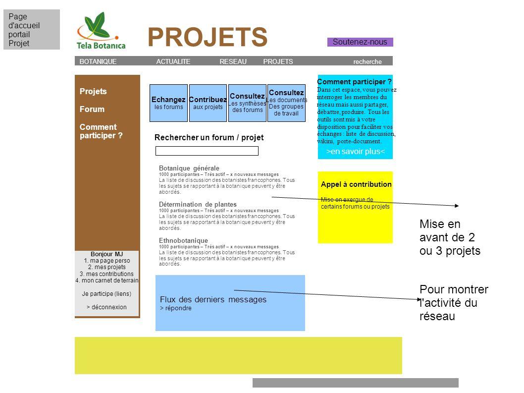 PROJETS Mise en avant de 2 ou 3 projets