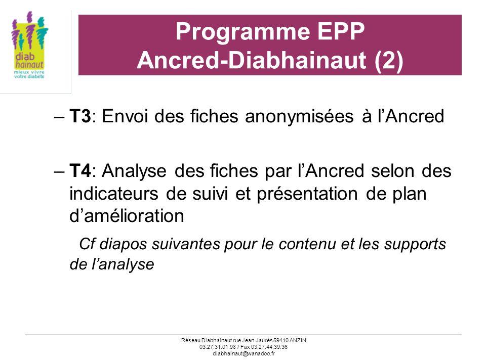 Programme EPP Ancred-Diabhainaut (2)