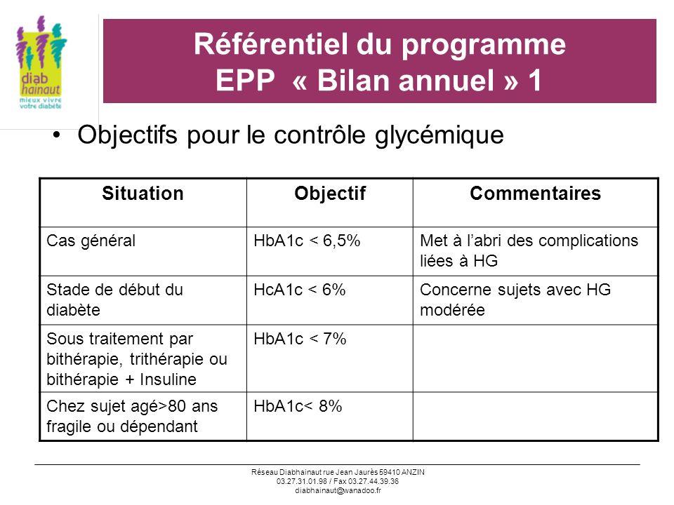 Référentiel du programme EPP « Bilan annuel » 1