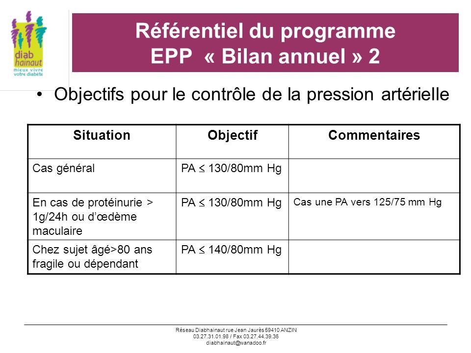 Référentiel du programme EPP « Bilan annuel » 2
