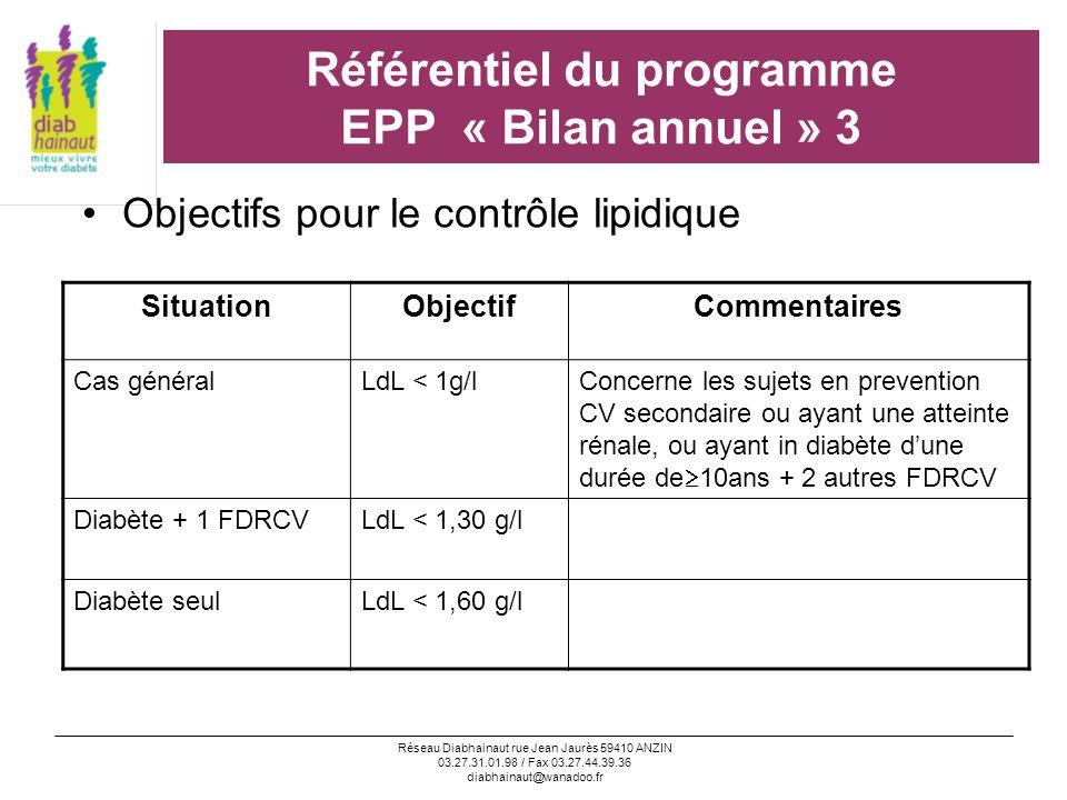 Référentiel du programme EPP « Bilan annuel » 3