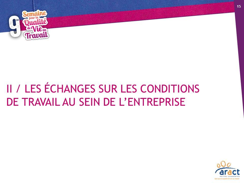 18/10/12 15 II / LES ÉCHANGES SUR LES CONDITIONS DE TRAVAIL AU SEIN DE L'ENTREPRISE