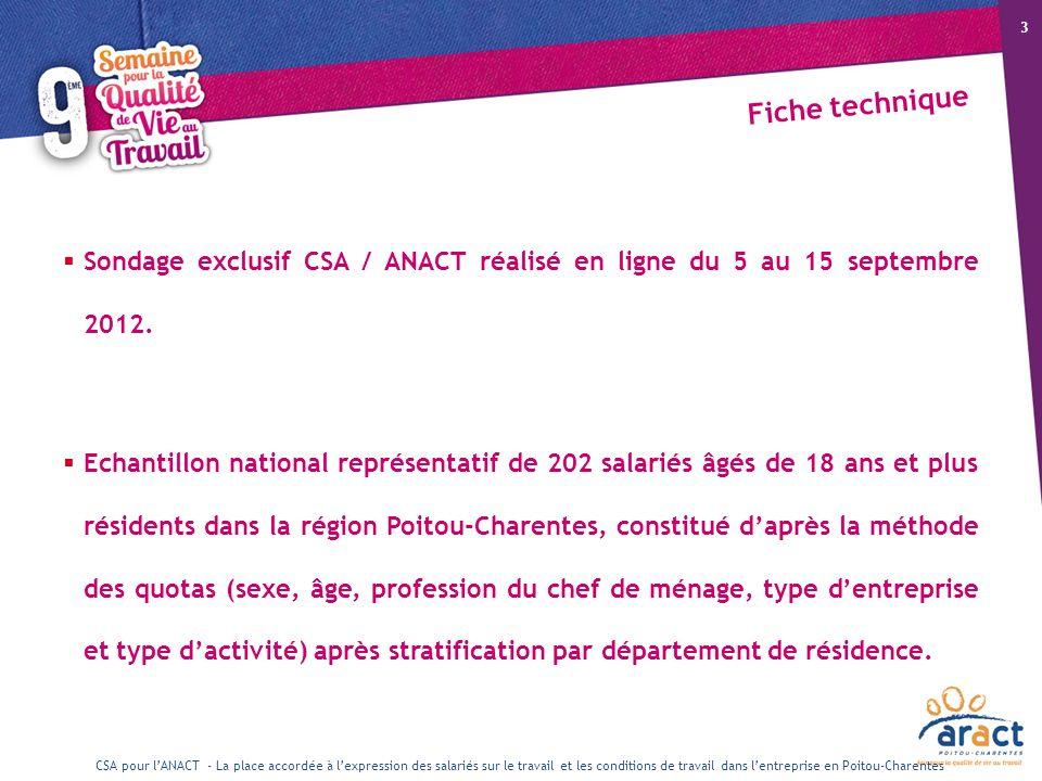 18/10/12 3. Fiche technique. Sondage exclusif CSA / ANACT réalisé en ligne du 5 au 15 septembre 2012.