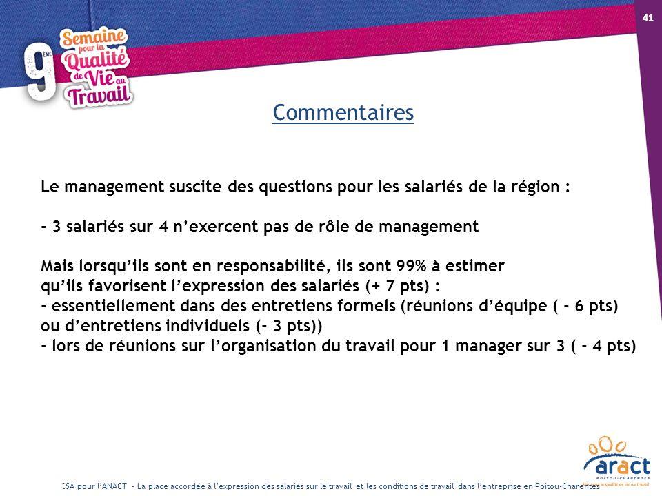 18/10/12 41. Commentaires. Le management suscite des questions pour les salariés de la région :