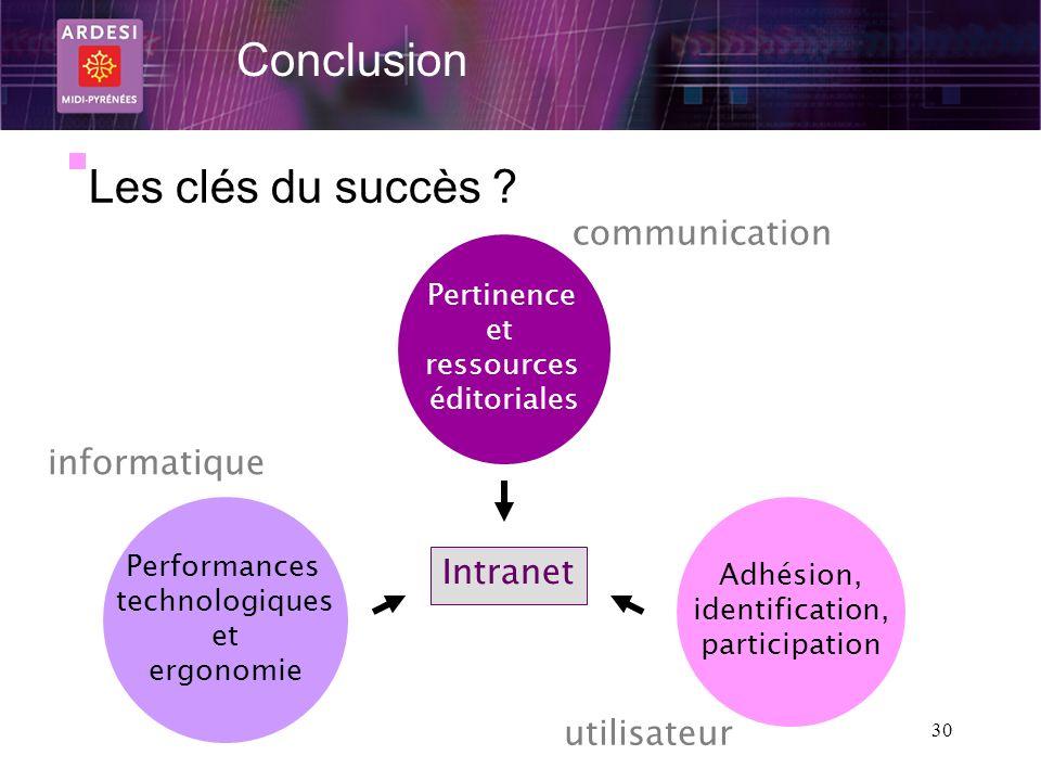 Conclusion Les clés du succès communication informatique Intranet