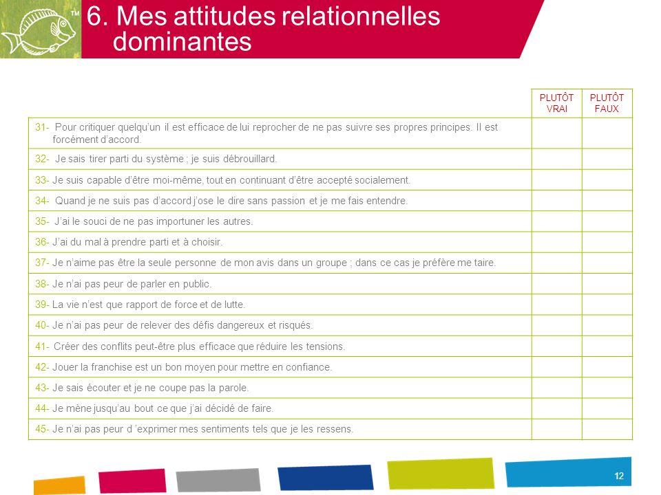 6. Mes attitudes relationnelles dominantes