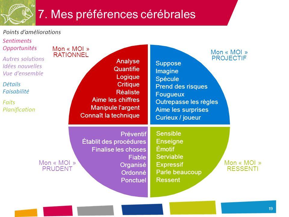 7. Mes préférences cérébrales