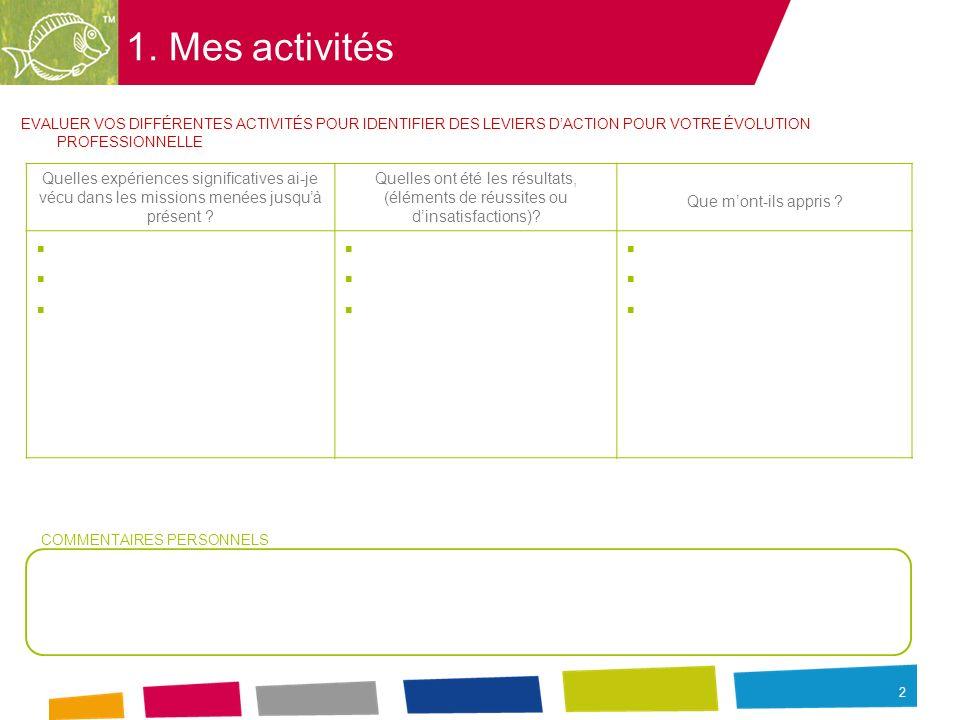 1. Mes activités EVALUER VOS DIFFÉRENTES ACTIVITÉS POUR IDENTIFIER DES LEVIERS D'ACTION POUR VOTRE ÉVOLUTION PROFESSIONNELLE.