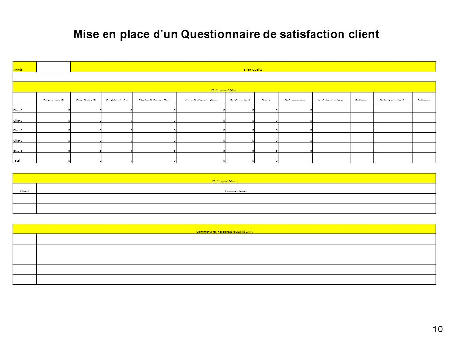 Mise en place d'un Questionnaire de satisfaction client