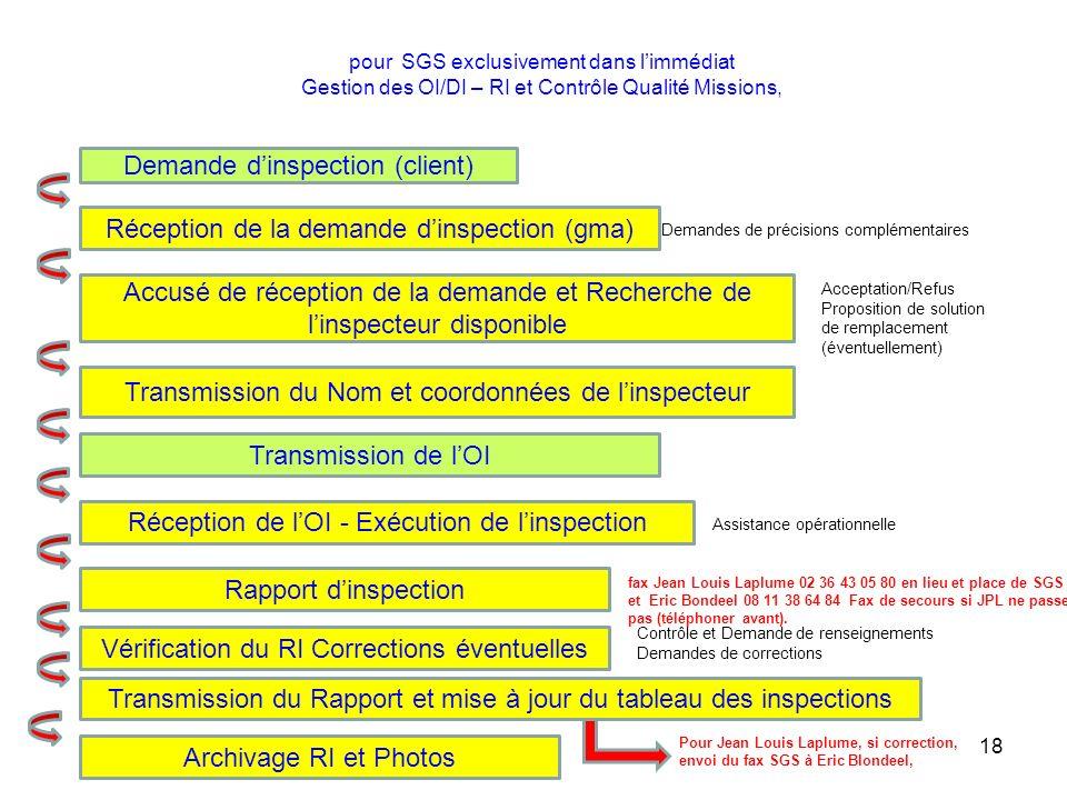 Demande d'inspection (client)