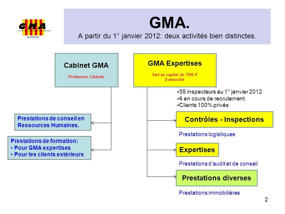 GMA. A partir du 1° janvier 2012: deux activités bien distinctes.