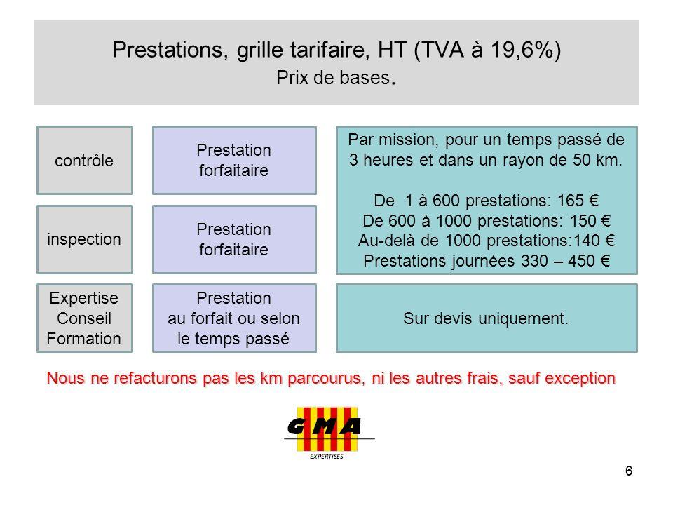 Prestations, grille tarifaire, HT (TVA à 19,6%) Prix de bases.