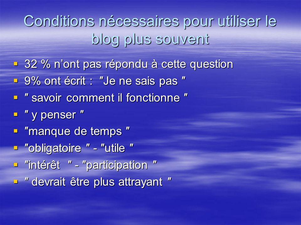 Conditions nécessaires pour utiliser le blog plus souvent