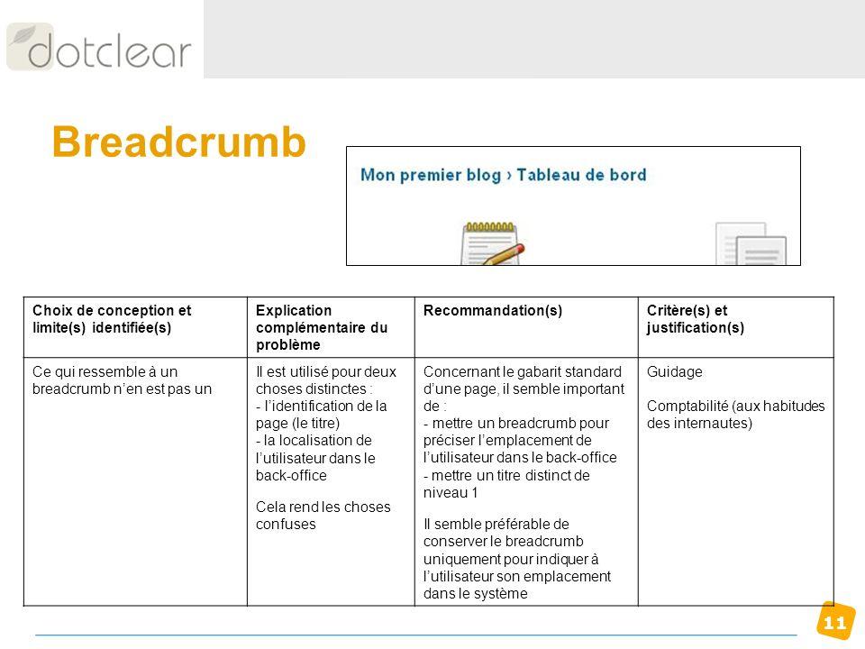 Breadcrumb Choix de conception et limite(s) identifiée(s)
