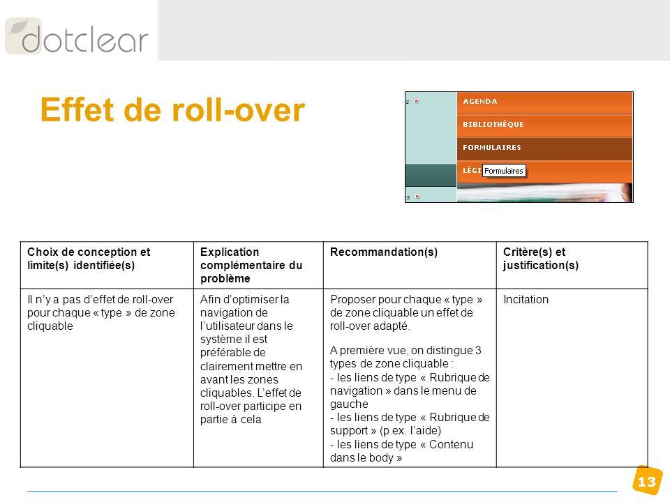 Effet de roll-over Choix de conception et limite(s) identifiée(s)