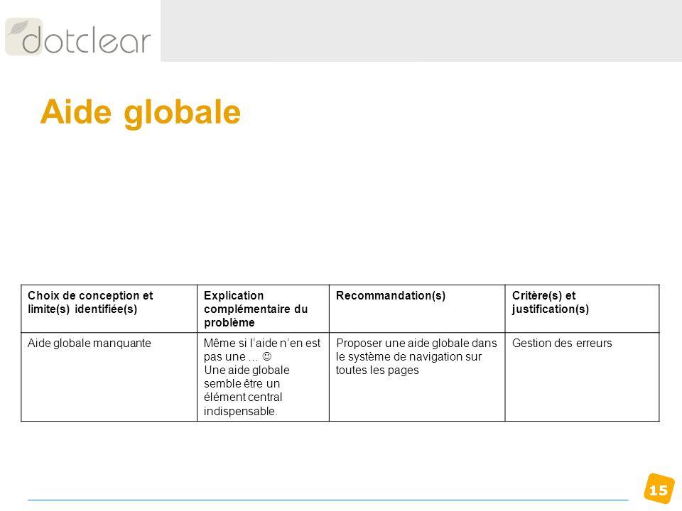 Aide globale Choix de conception et limite(s) identifiée(s)