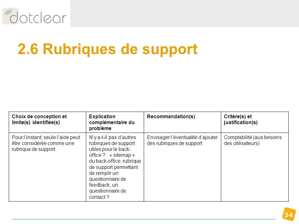 2.6 Rubriques de support Choix de conception et limite(s) identifiée(s) Explication complémentaire du problème.