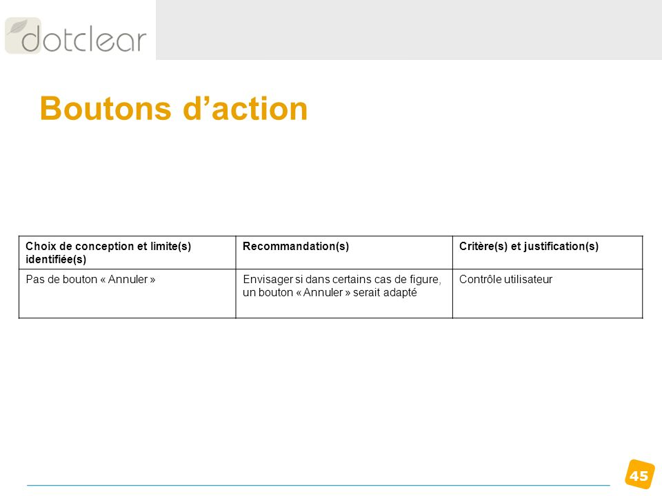 Boutons d'action Choix de conception et limite(s) identifiée(s)
