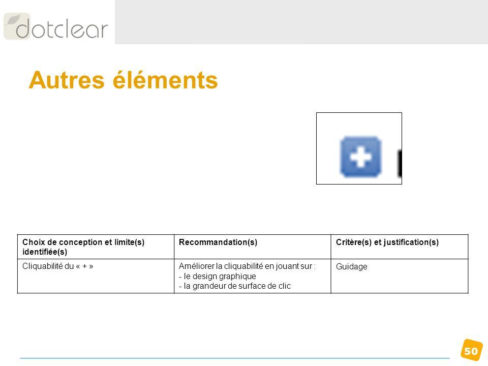 Autres éléments Choix de conception et limite(s) identifiée(s)