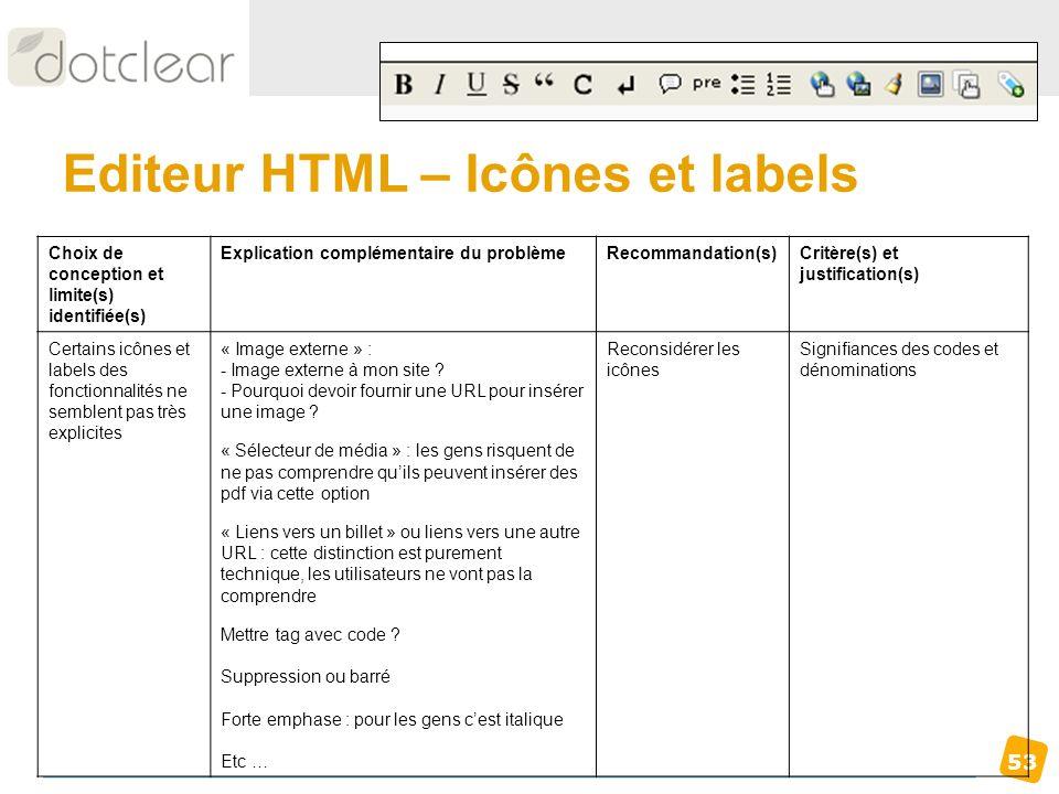 Editeur HTML – Icônes et labels