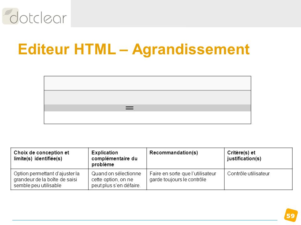 Editeur HTML – Agrandissement
