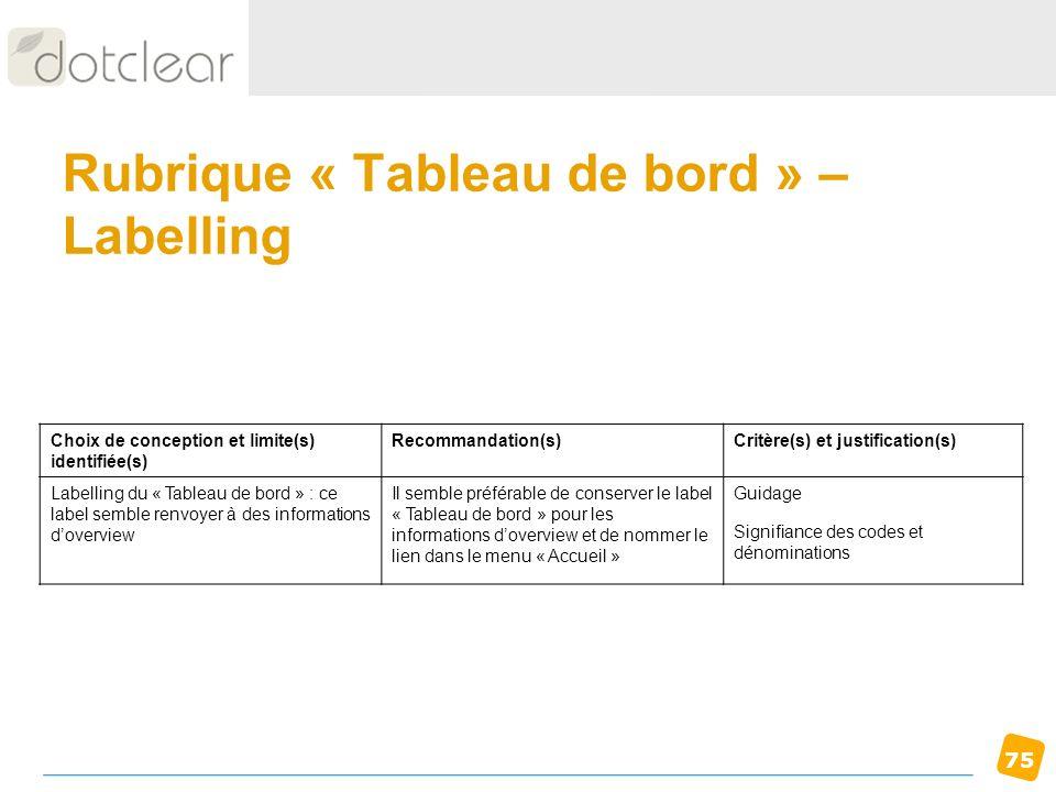Rubrique « Tableau de bord » – Labelling