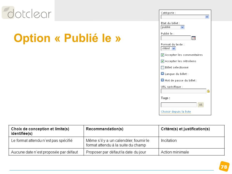 Option « Publié le » Choix de conception et limite(s) identifiée(s)