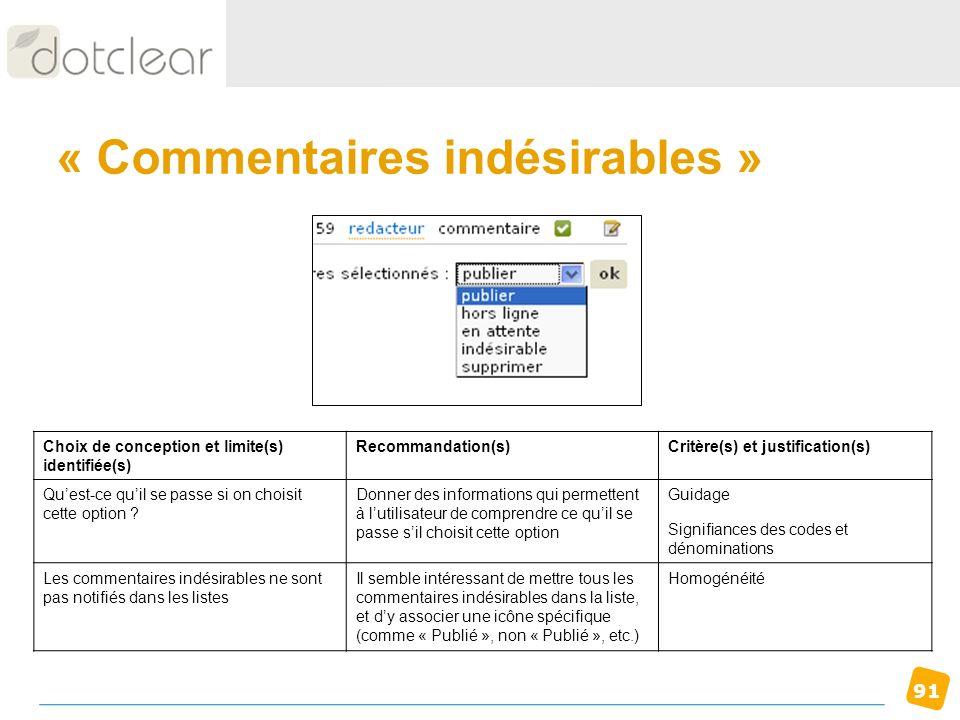 « Commentaires indésirables »