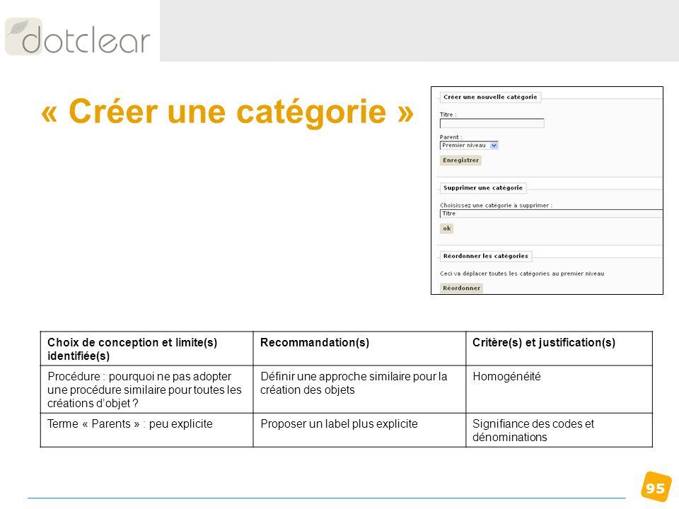 « Créer une catégorie » Choix de conception et limite(s) identifiée(s)