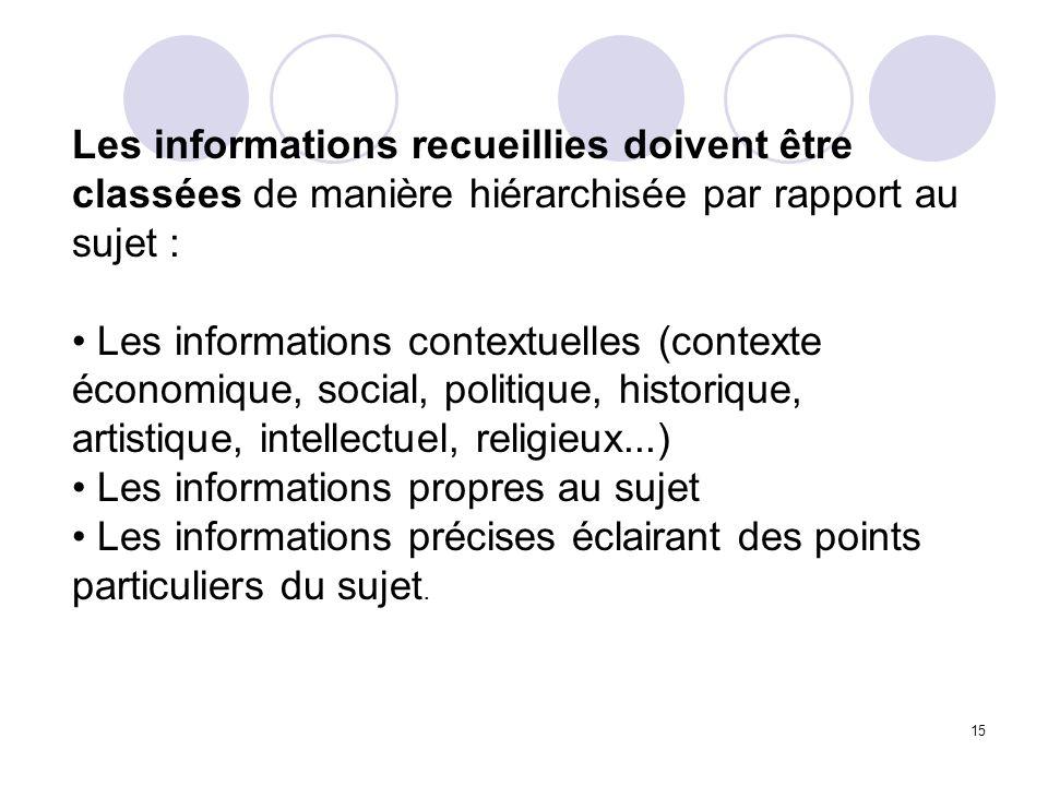 Les informations recueillies doivent être classées de manière hiérarchisée par rapport au sujet :
