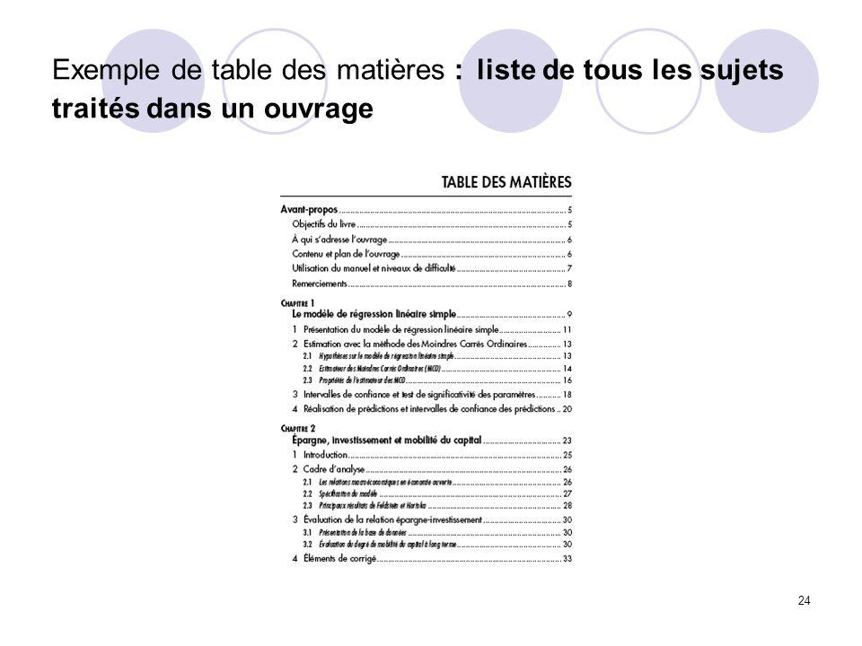 Exemple de table des matières : liste de tous les sujets traités dans un ouvrage