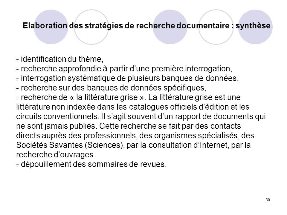 Elaboration des stratégies de recherche documentaire : synthèse