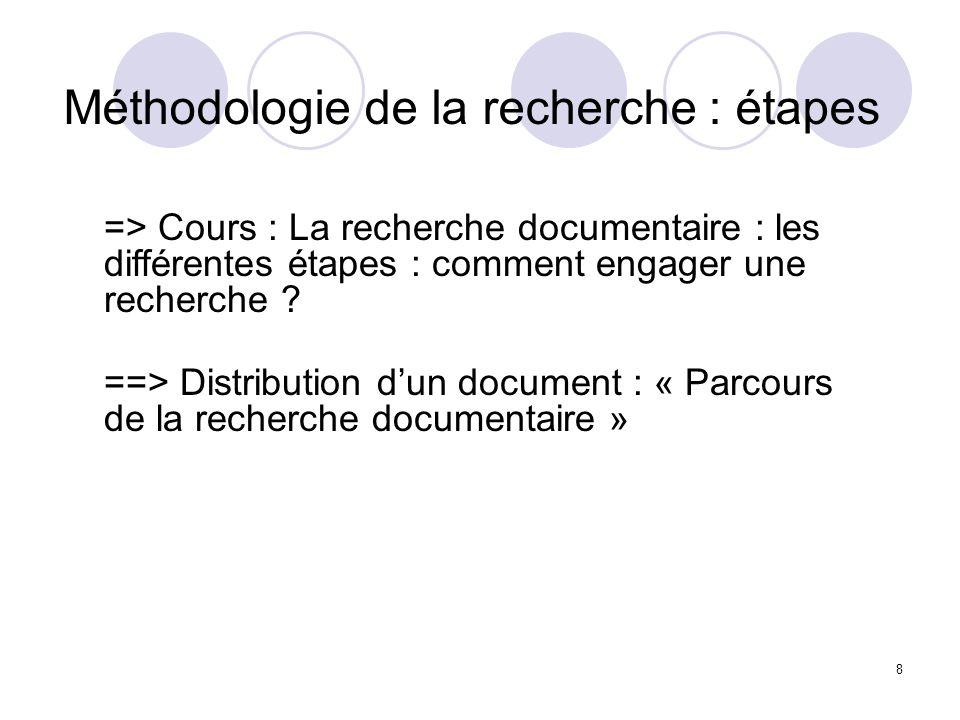 Méthodologie de la recherche : étapes