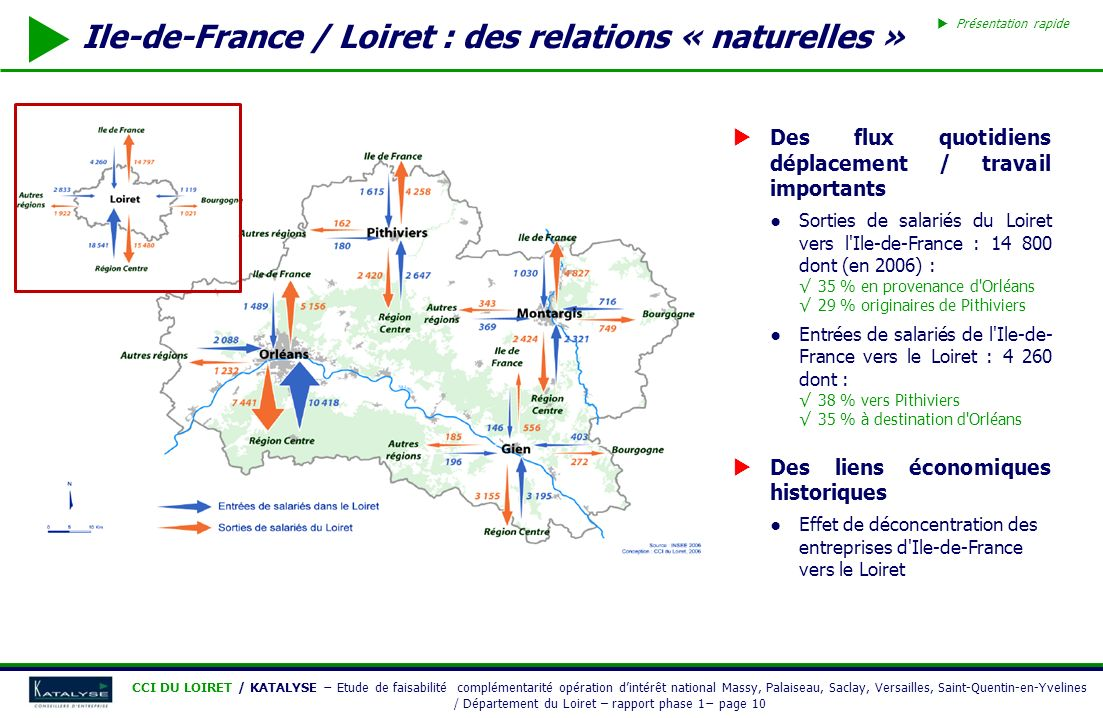Ile-de-France / Loiret : des relations « naturelles »